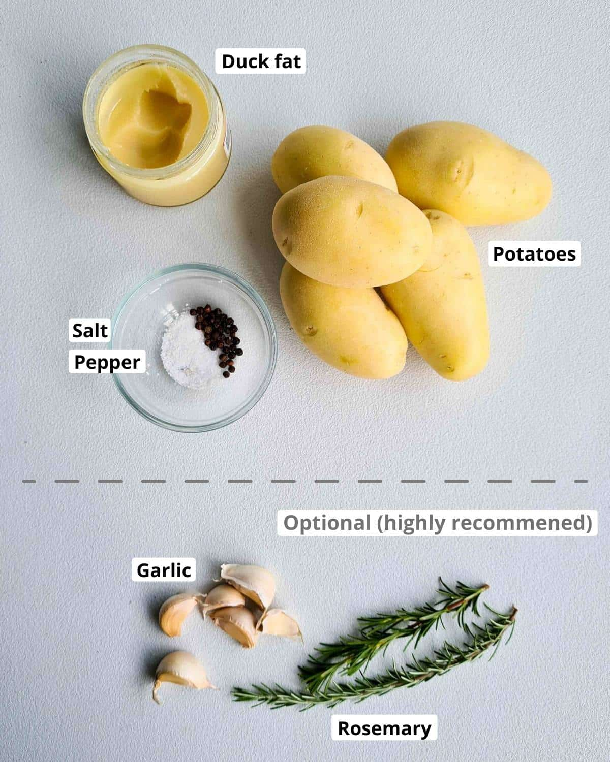 Ingredients for this recipe, labeled